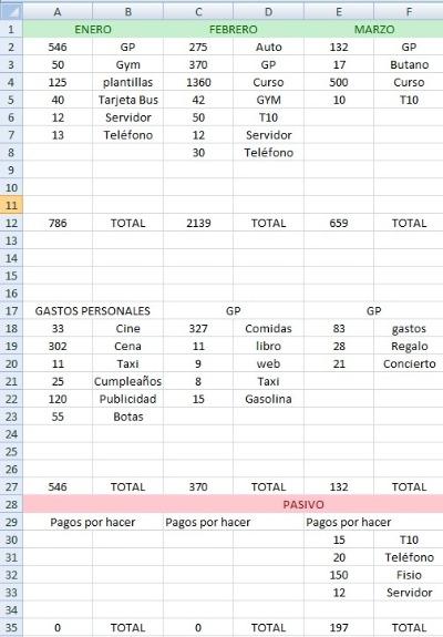 Ejemplo de Excel